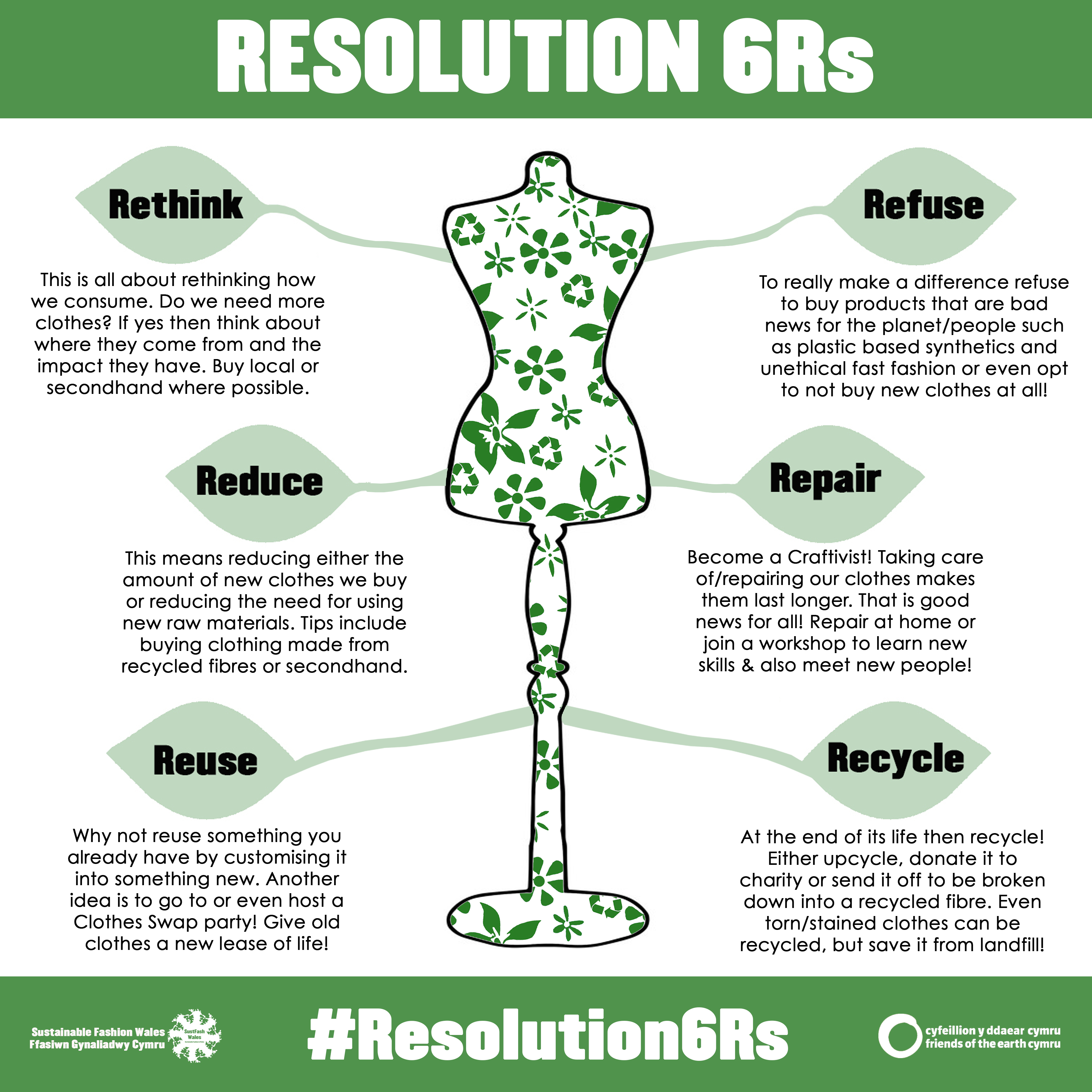 Resolution-6Rs-Final